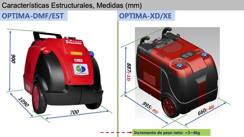 CaracteristicasOptimaXD&XE_3